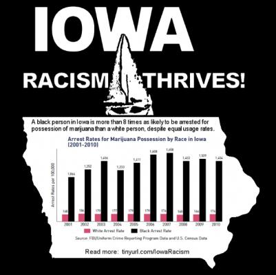 Iowa Drug war